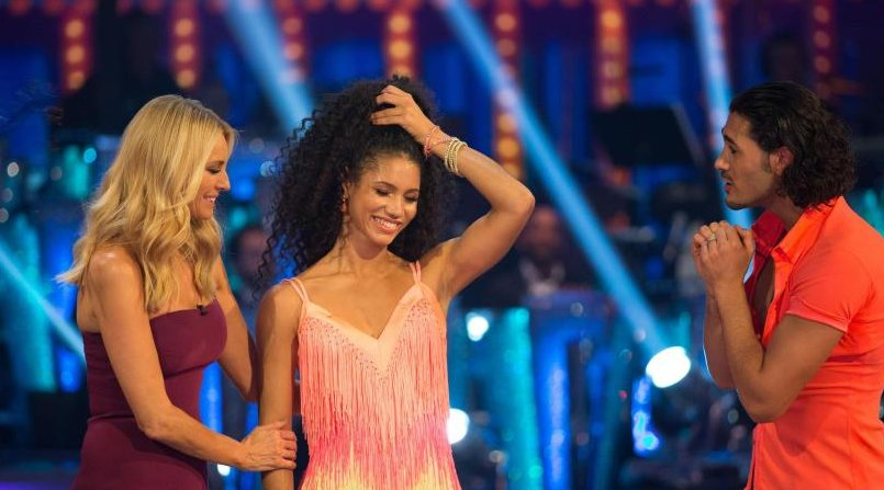 The shocking Strictly moment viewers weren't shown - fuelling massive fix rumours https://t.co/J2p02Z8ZQN