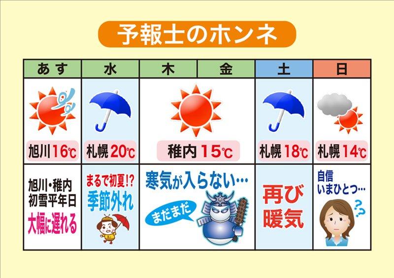 札幌 天気 長期予報