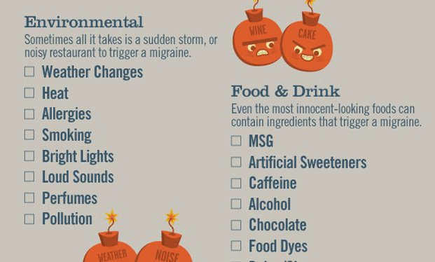 RT A study has concluded that alcohol as a migraine trigger is overestimated ➡ https://t.co/NMksQxjrBH https://t.co/Ok7AojQQQj #health #well