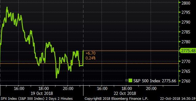 U.S. stocks open higher https://t.co/0LyL8Jmqgw