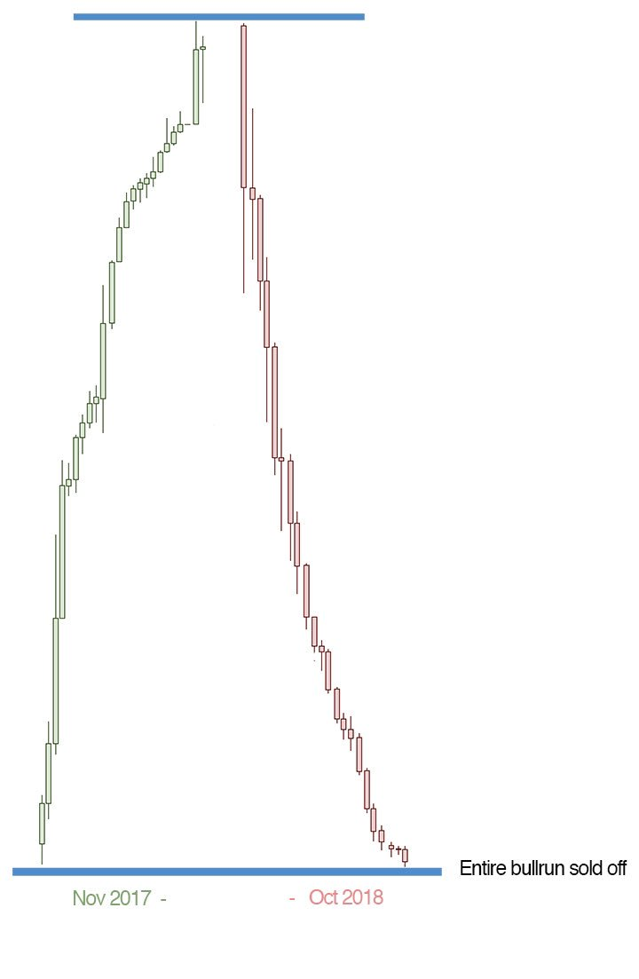 pdf Chromatographic Methods in Metabolomics