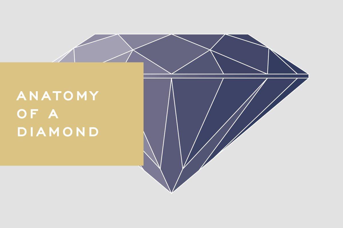 A crash course in diamond terminology