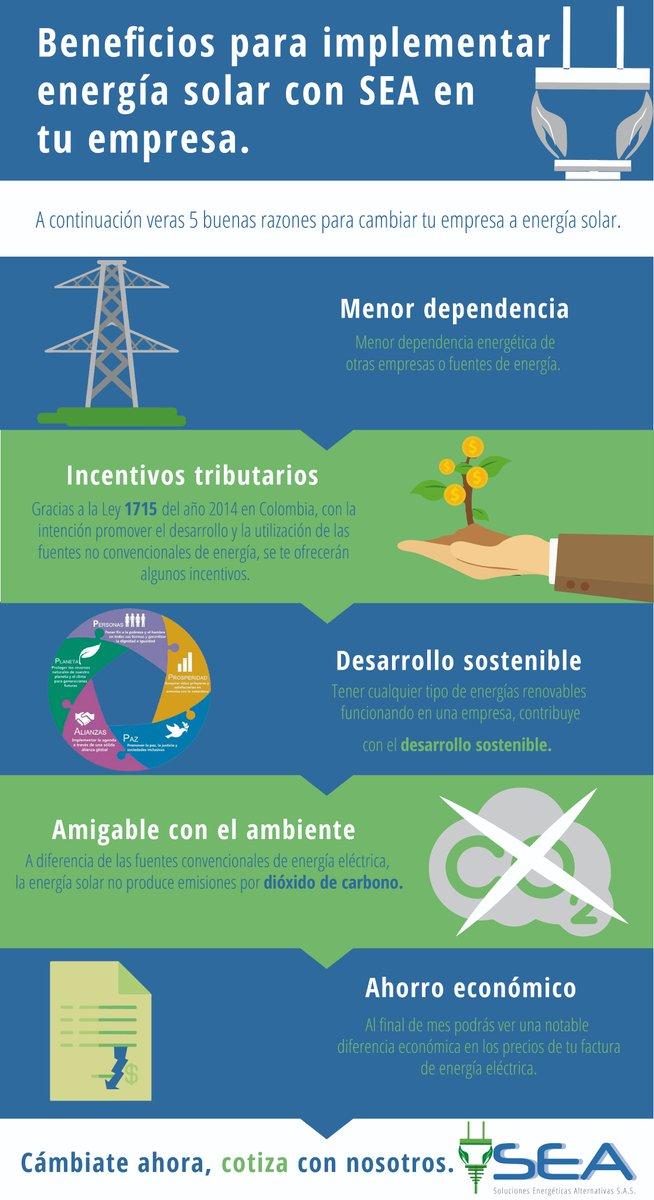 SEA- Soluciones Energéticas Alternativas SAS (@SEA_ENERGYSAS