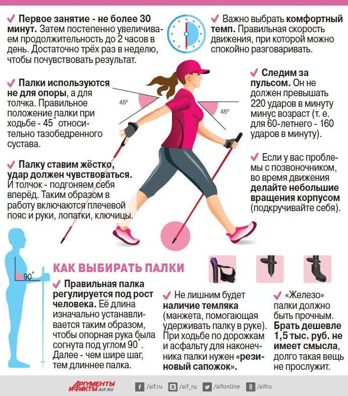 Как заниматься ходьбой для похудения
