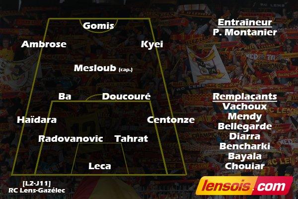[Ligue 2 - J11]Lens - Gazelec Ajaccio DqIW-6tXcAADBNN
