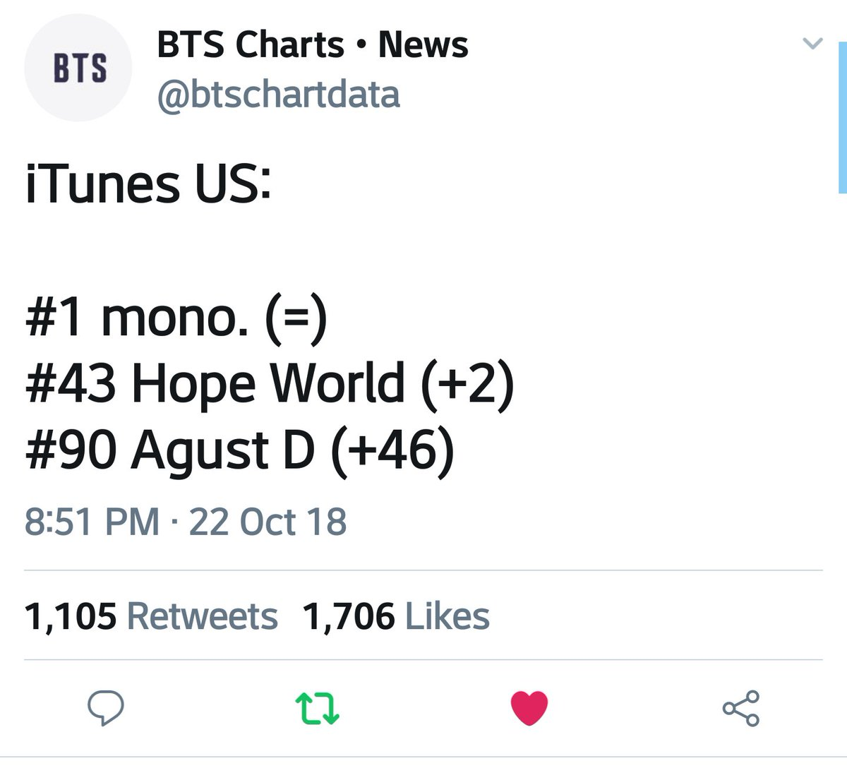 The holy trinity OUTCHARTED @BTS_twt #monoishere