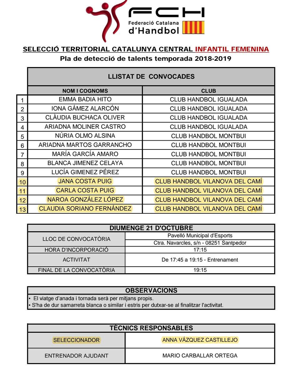 Ahir van participar al primer entrenament de la selecció territorial infantil de Catalunya Central. Molta sort i endavant noies!!! #Jana #Carla #Naroa #Claudia #Anna #orgulldeportistesVilanovines