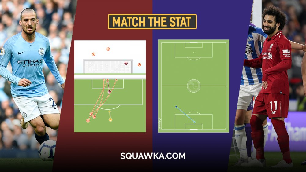 BONUS BALL QUIZ! Can you match the stat to the correct Premier League player from this weekends football? - sqwk.at/MatchLeStat9 Go on then, have another go. 😉