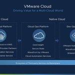 Image for the Tweet beginning: VMware is not running away