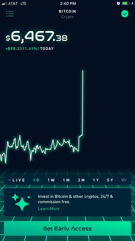 bitcoin pelnas dabar elon muskus)