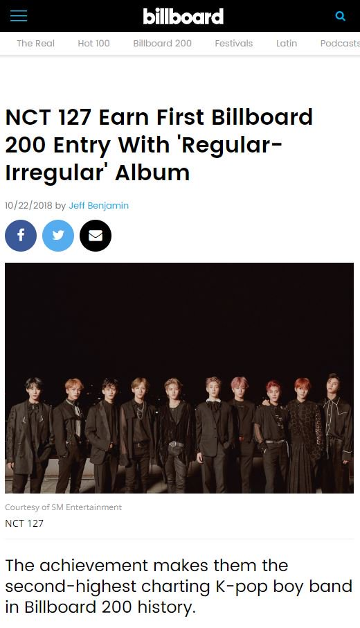 "#NCT127 ranks No.86 on Billboard 200 with their first full album '#NCT127_Regular_Irregular_Regular_Irregular' and becomes the second-highest charting K-Pop boy band in Billboard 200 history!🎉👍  ""NCT 127 Earn First Billboard 200 Entry With 'Regular-Irrhttps://t.co/GNEB5pSqRGegular' Album""  👉"