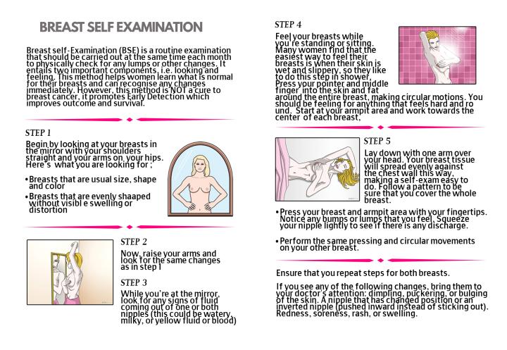 Not Breast self exam steps idea You