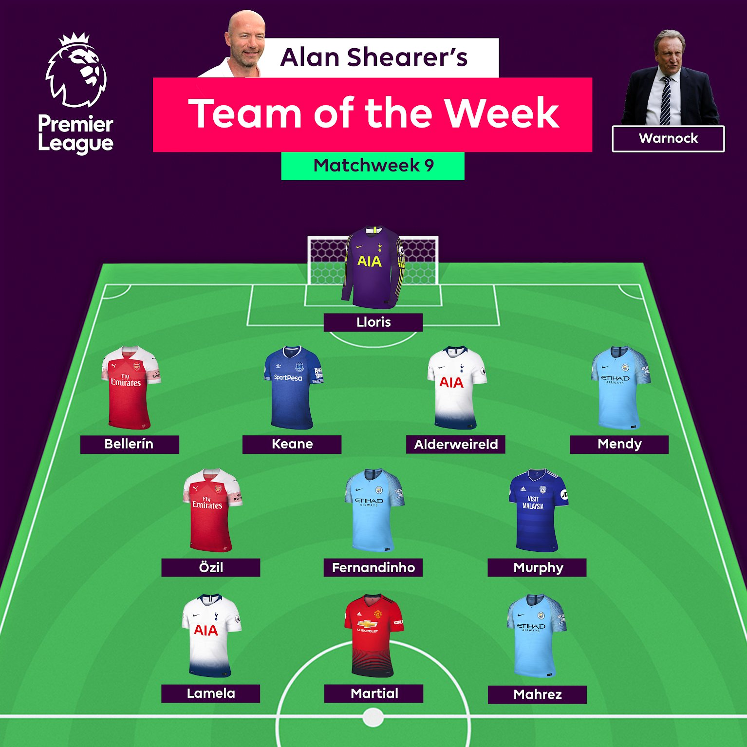 Some top performances in Matchweek 9 ��  @alanshearer's picked his best XI - agree? https://t.co/hLNbDsrRA2