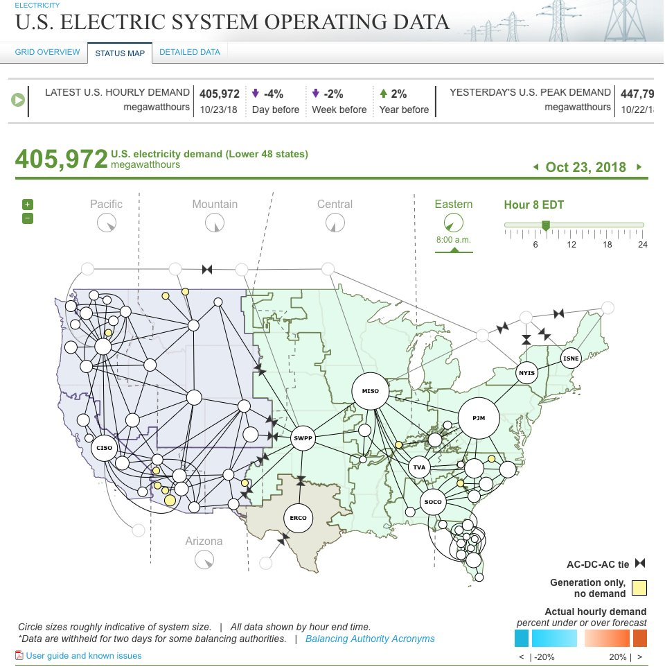 Energy Department On Twitter How Is Americas Electrical Grid Plan 638 Am 23 Oct 2018
