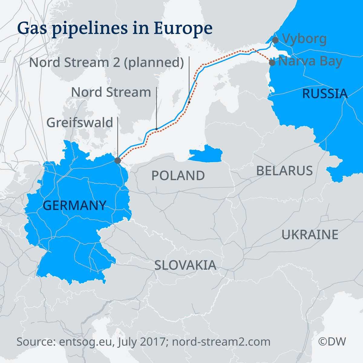 Polish President Andrzej Duda has said the planned Nord Stream 2 gas pipeline hinders the energy security of Central and Eastern Europe, and that it should not be finished.  The pipeline is expected to double Russian gas imports to Germany.  https://t.co/YmxGYoaqht