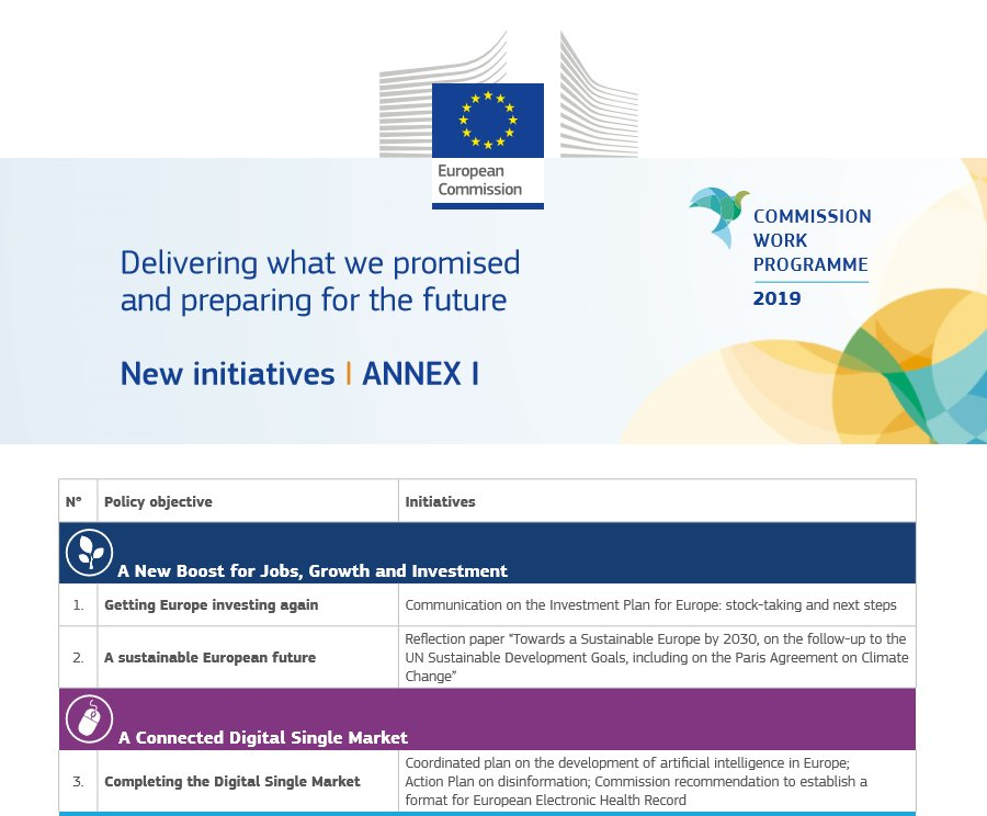 ehealth eu on twitter ai and an eu format for electronic health