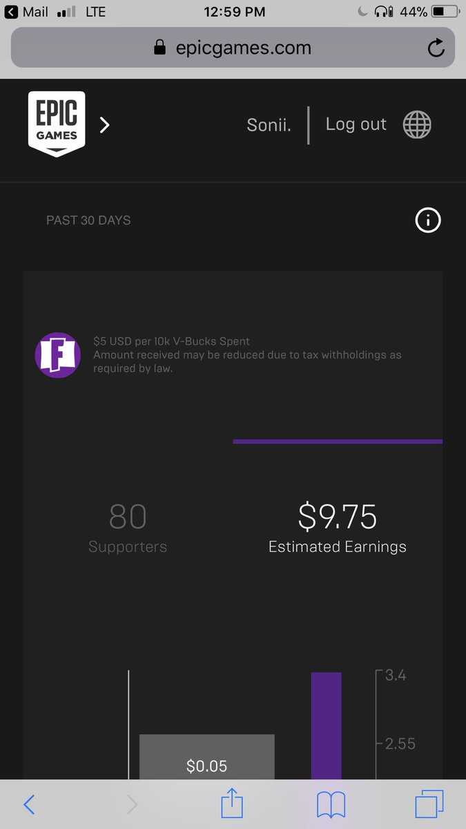 This is insane..  EIGHTY INDIVIDUAL PEOPLE SUPPORTING ME?  Y'all lit A F BRUH LETS GET THIS BREADDDDDD  (Sonii is my creator code if you wanna be the 81st homie/homette to support yaboy gingerbread gang)