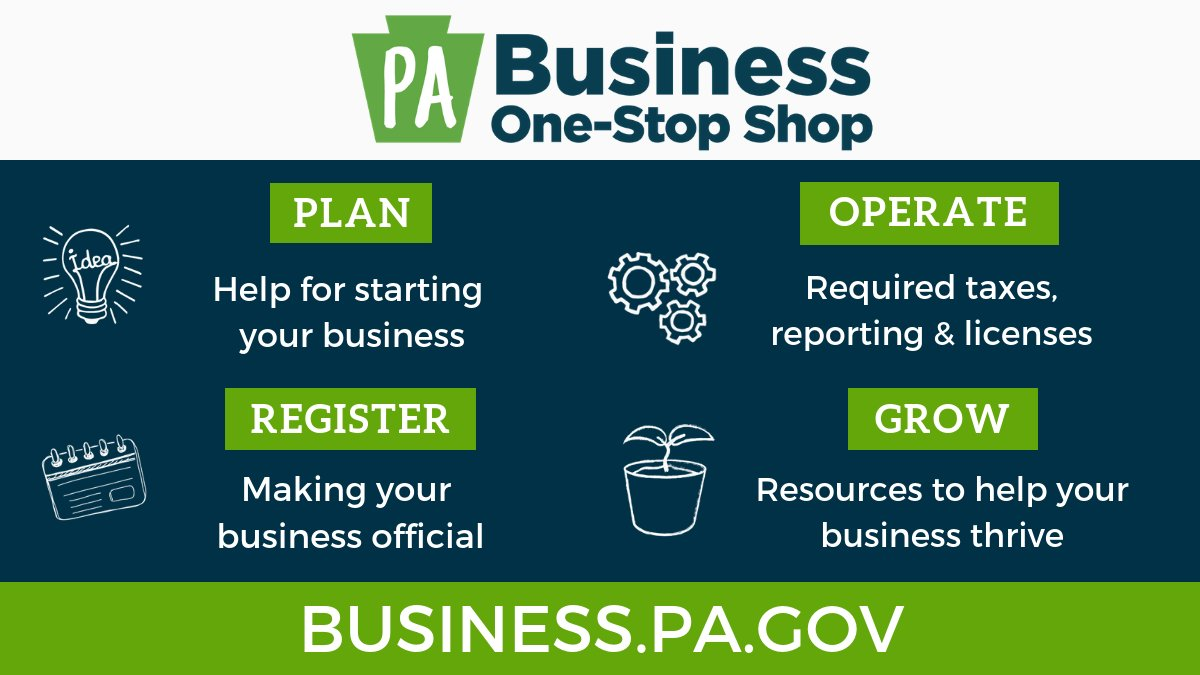 How To Start A Business In Pa for Beginners