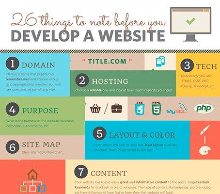 ٤٤ تصميم مفيد لمطوري ومصممي المواقع الالكترونية 44 Useful Infographics for Web Designers https://t.co/UBBUj4W72o #webdesign  #تقنية #تكنولوجيا #تصميم https://t.co/9J1K5ZOHhh