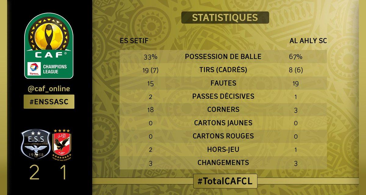 caf  u2013 ligue des champions 2018   esp u00e9rance de tunis et al