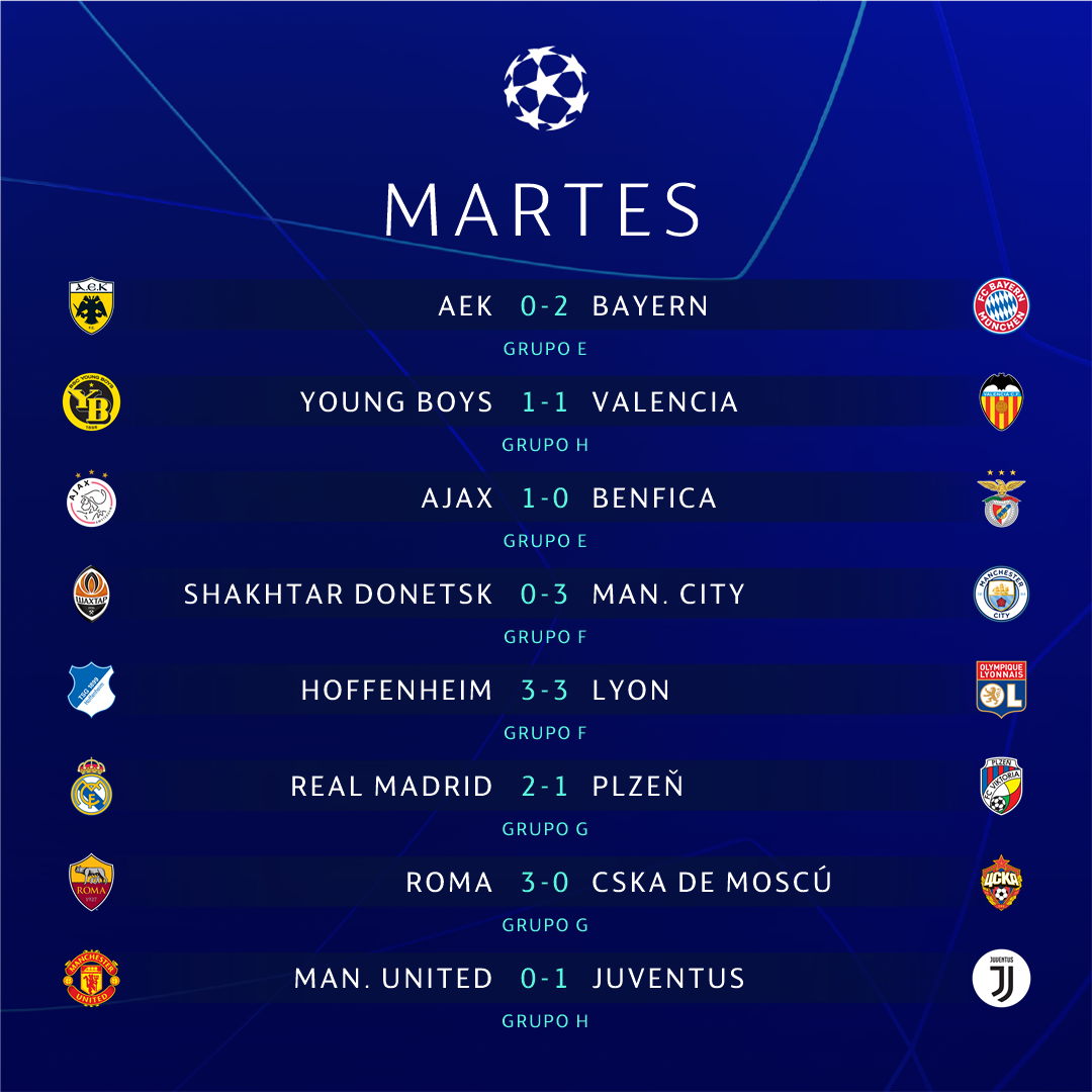 [HILO ÚNICO] Liga de Campeones de la UEFA 2018-19 - Página 3 DqOLpAKW4AEhZqN