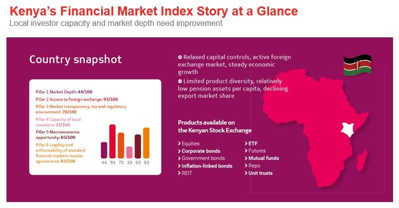 Barclays Bank Kenya on Twitter: