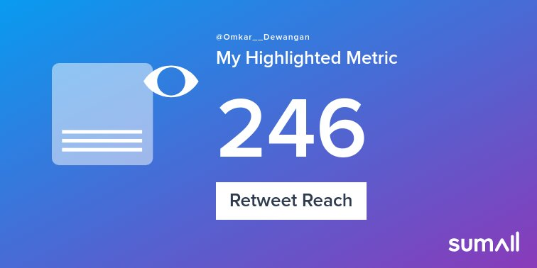 My week on Twitter 🎉: 4 Likes, 2 Retweets, 246 Retweet Reach. See yours with sumall.com/performancetwe…