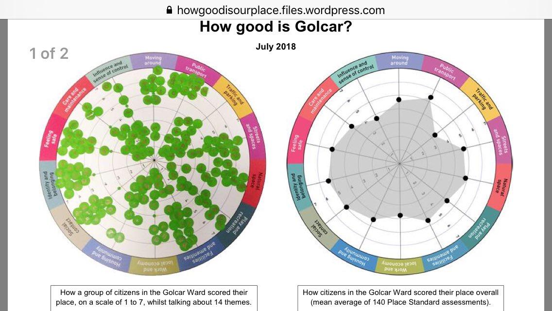 image analysis of food