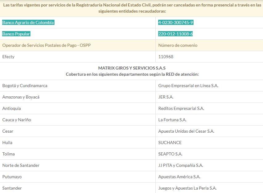 Registraduria On Twitter Hola Anny Banco Agrario De Colombia 4