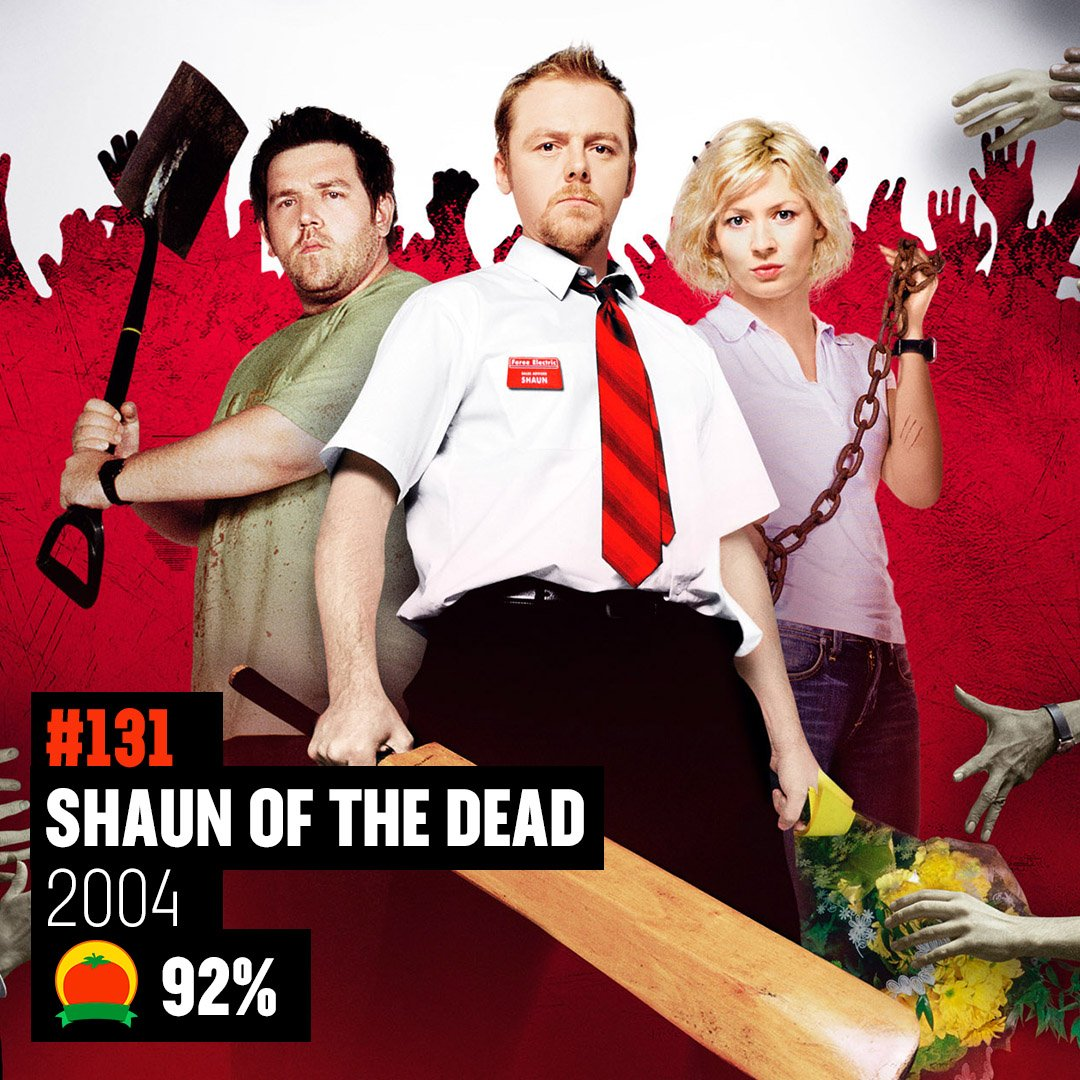 Rotten Tomatoes On Twitter Shaun Of The Dead Cleverly Balances