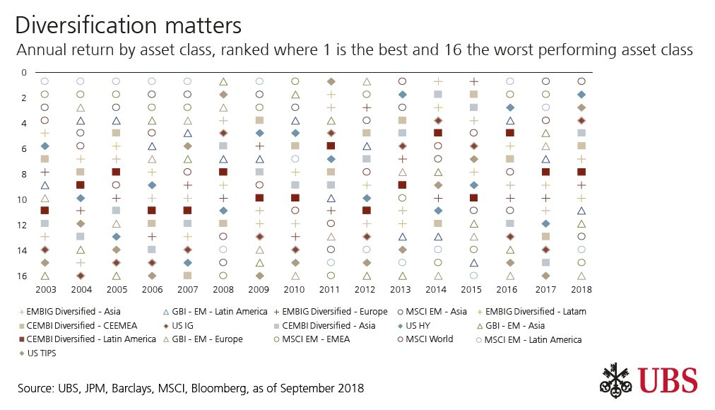 UBS on Twitter: