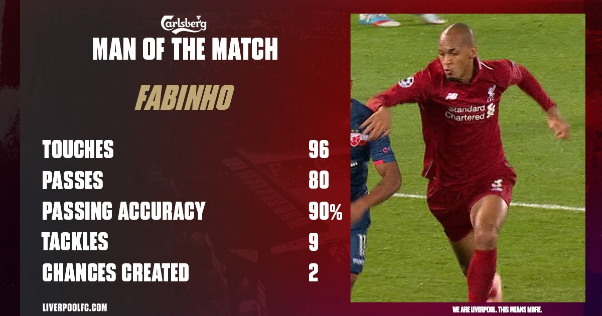 Image result for liverpool fabinho stats