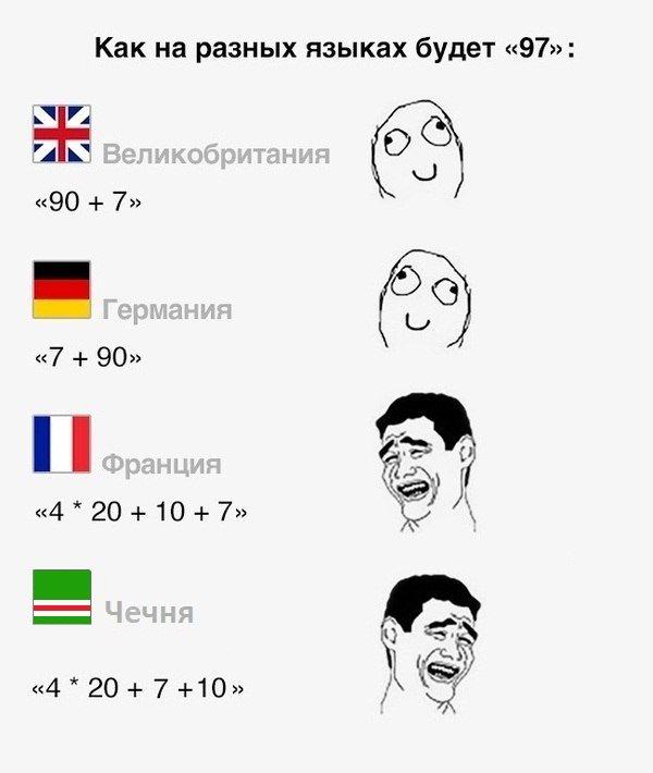 Шлюха На Разных Языках
