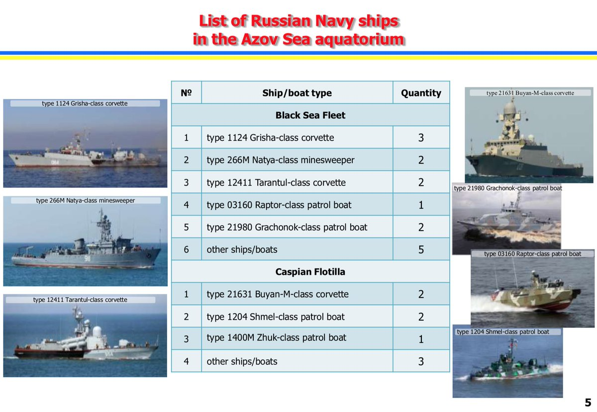 Russian Navy: Status & News #4 - Page 23 DqW5kVyWoAAazjy