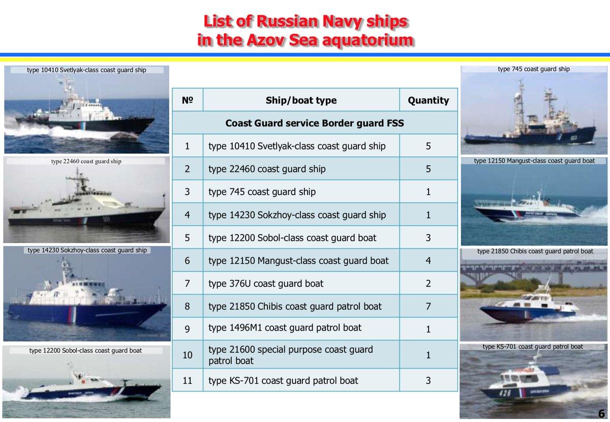 Russian Navy: Status & News #4 - Page 23 DqW5lvkXcAM4jMC