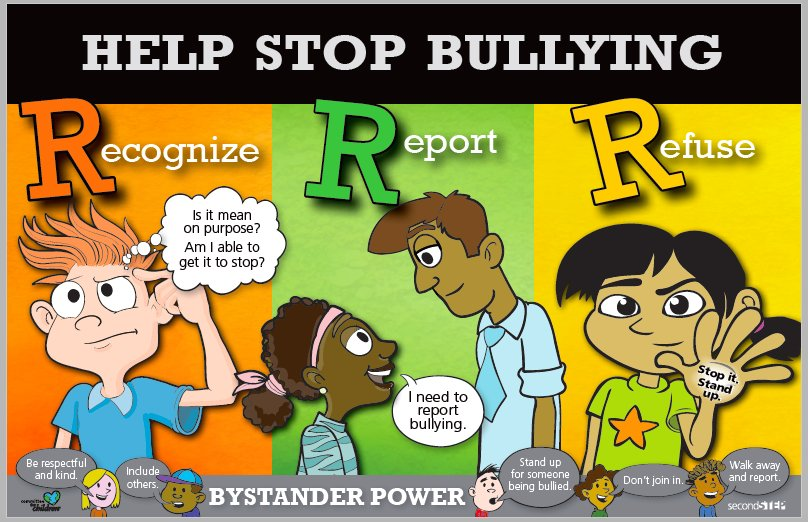 Abingdon Students are learning more about how to battle Bullying with Recognize 👀 Report 🗣️ &amp; Refuse ✋ <a target='_blank' href='http://twitter.com/2ndStepProgram'>@2ndStepProgram</a> <a target='_blank' href='http://twitter.com/AbingdonGIFT'>@AbingdonGIFT</a> <a target='_blank' href='https://t.co/62LCJDCyr7'>https://t.co/62LCJDCyr7</a>