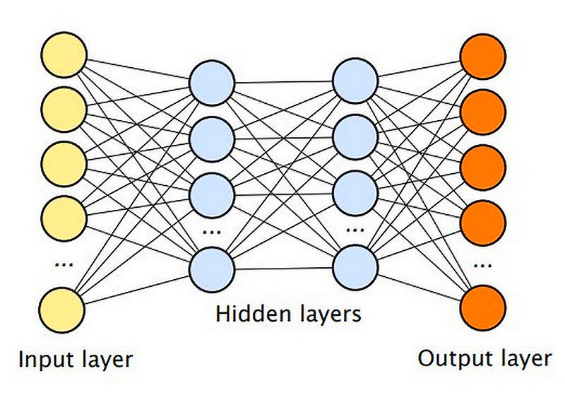 #DeepLearning Is Obviously Great... but It's Not The Future of Artificial Intelligence... 👉Discover The Major Hurdles Facing Deep Learning  https://buff.ly/2KNTKXS  @GaryMarcus v/ @arxiv #AI #DataScience Cc @evankirstel @DeepLearn007 @KirkDBorne @ahier @SpirosMargaris @JimMarous