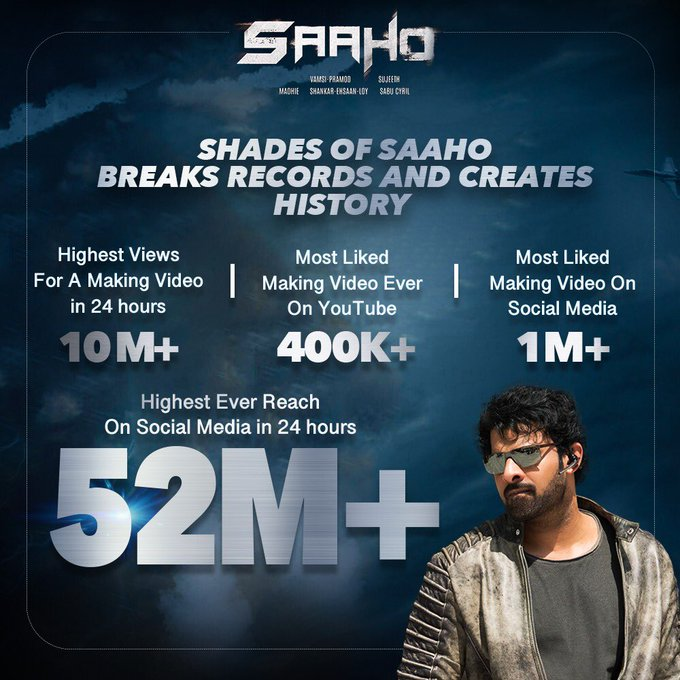 A historic achievement! 👊  #ShadesOfSaaho Chapter #1 wins over millions of hearts & shatters all existing