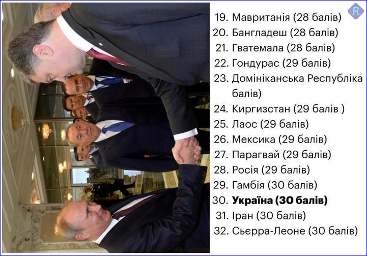 Украина будет настаивать на принятии двух резолюций по Крыму и Азовскому морю на 73-й сессии Генассамблеи ООН, - Ирина Геращенко - Цензор.НЕТ 1254