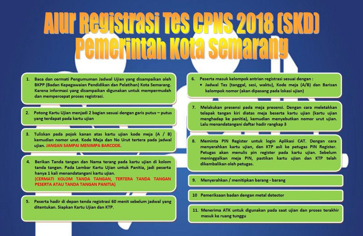BKPP Kota Semarang on Twitter: