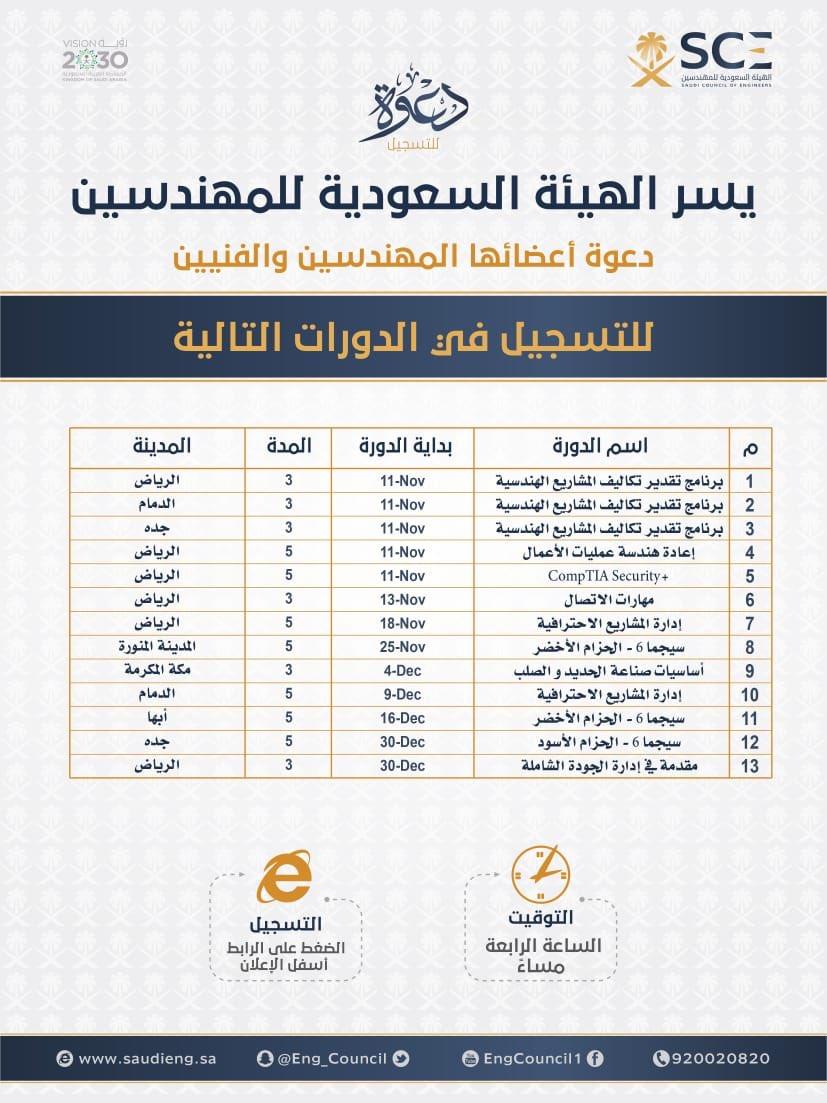 الهيئة السعودية للمهندسين On Twitter هيئة المهندسين تعلن عن
