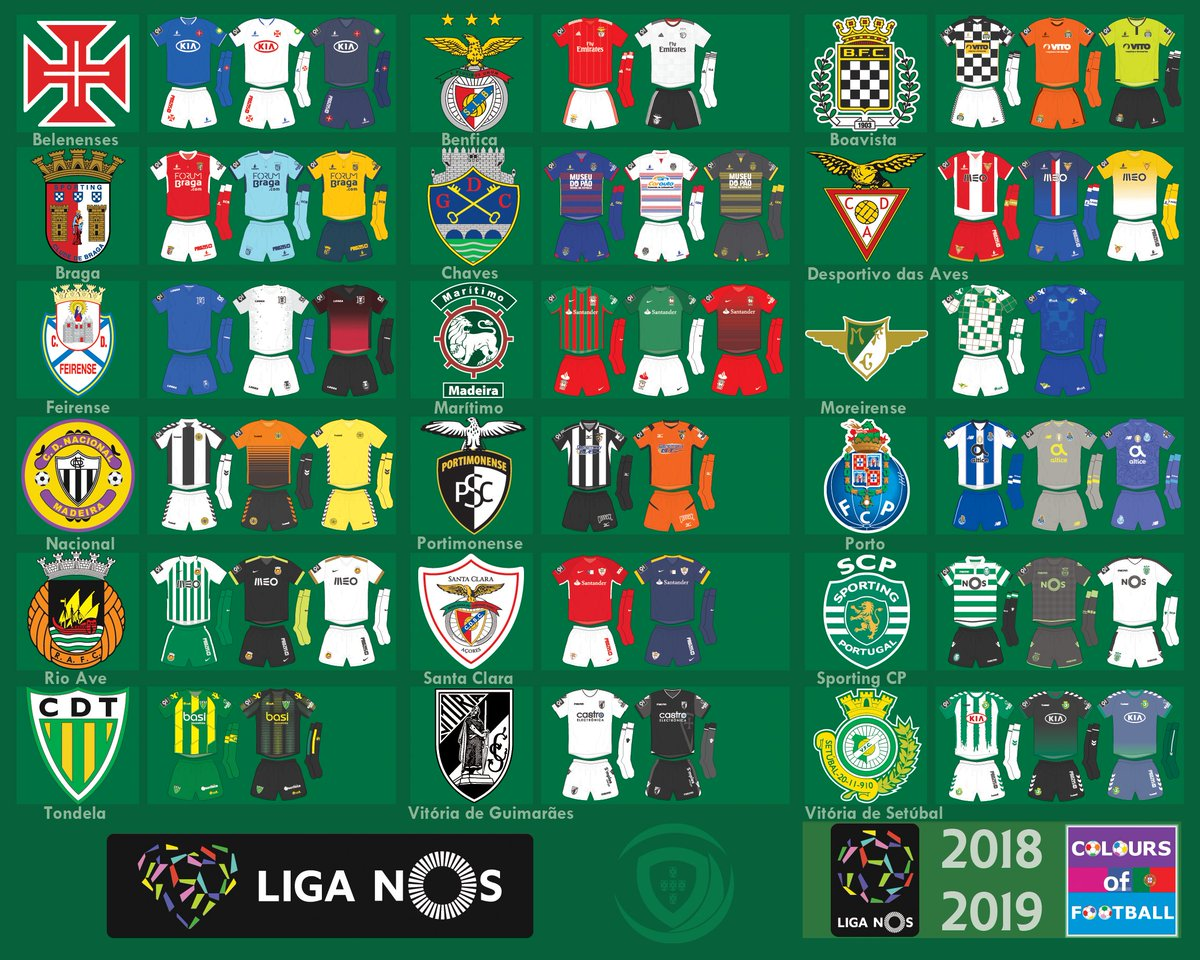Colours Of Football On Twitter Liga Nos Liga Portugal 2018 2019