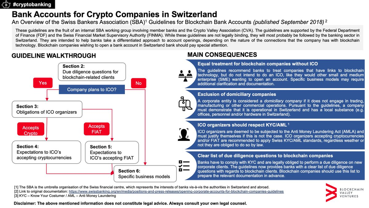 Accounts In Switzerland With Its Newly Published Guidelines The Swiss Bankers Ociation Creates Clarity And Will Hopefully Help Banks Become More