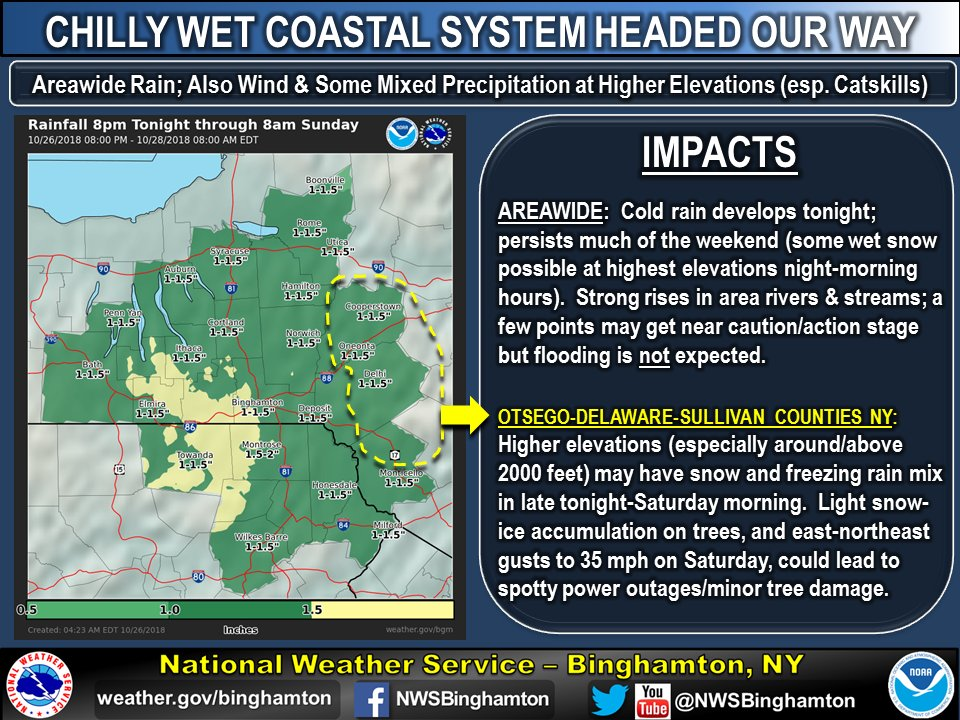 DAILY FORECAST: Chilling weekend storm coming to the Finger Lakes