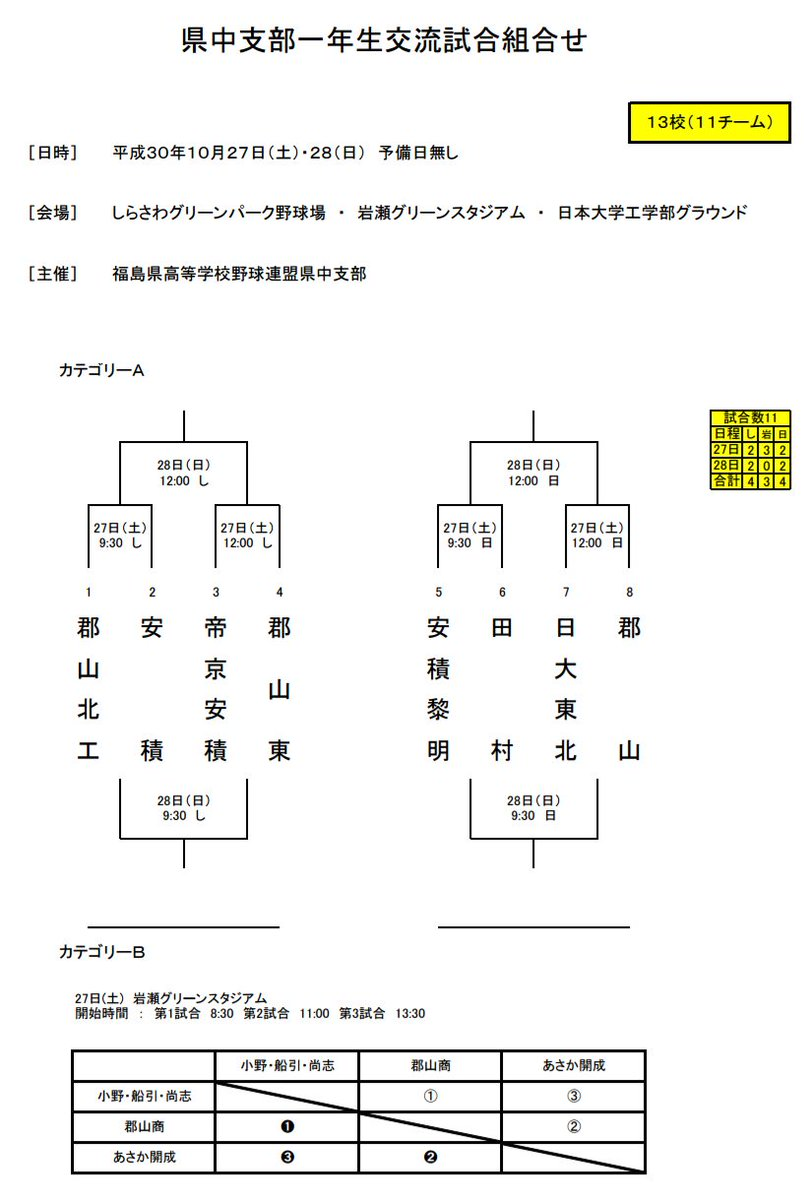 野球 福島 県 高校