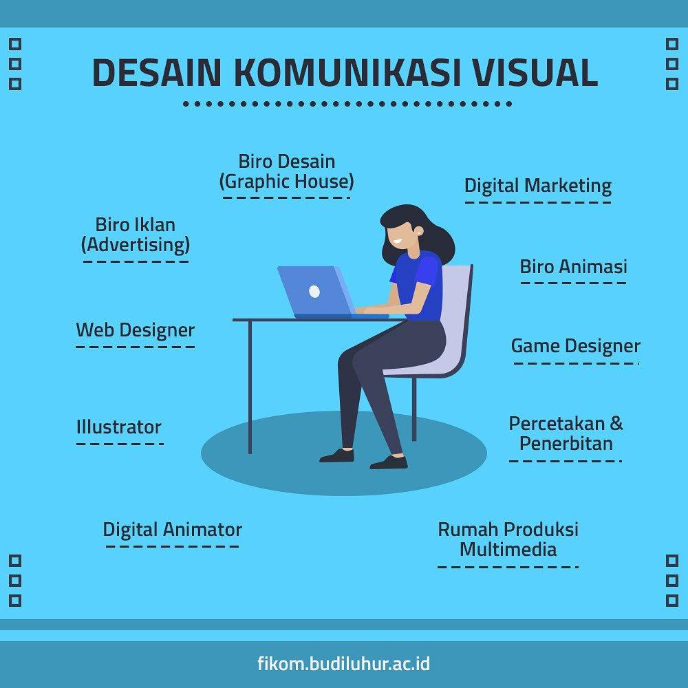 92 Gambar Desain Komunikasi Visual Peluang Kerja HD Gratid Download Gratis