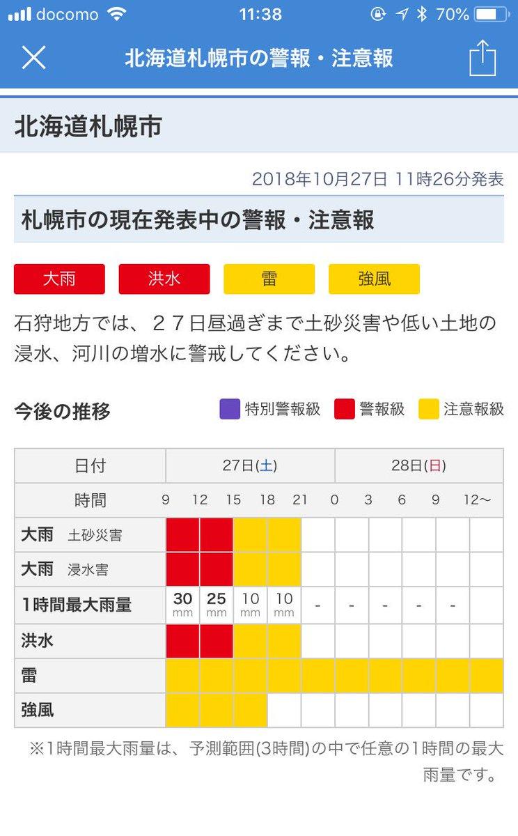 区 時間 1 札幌 北 天気