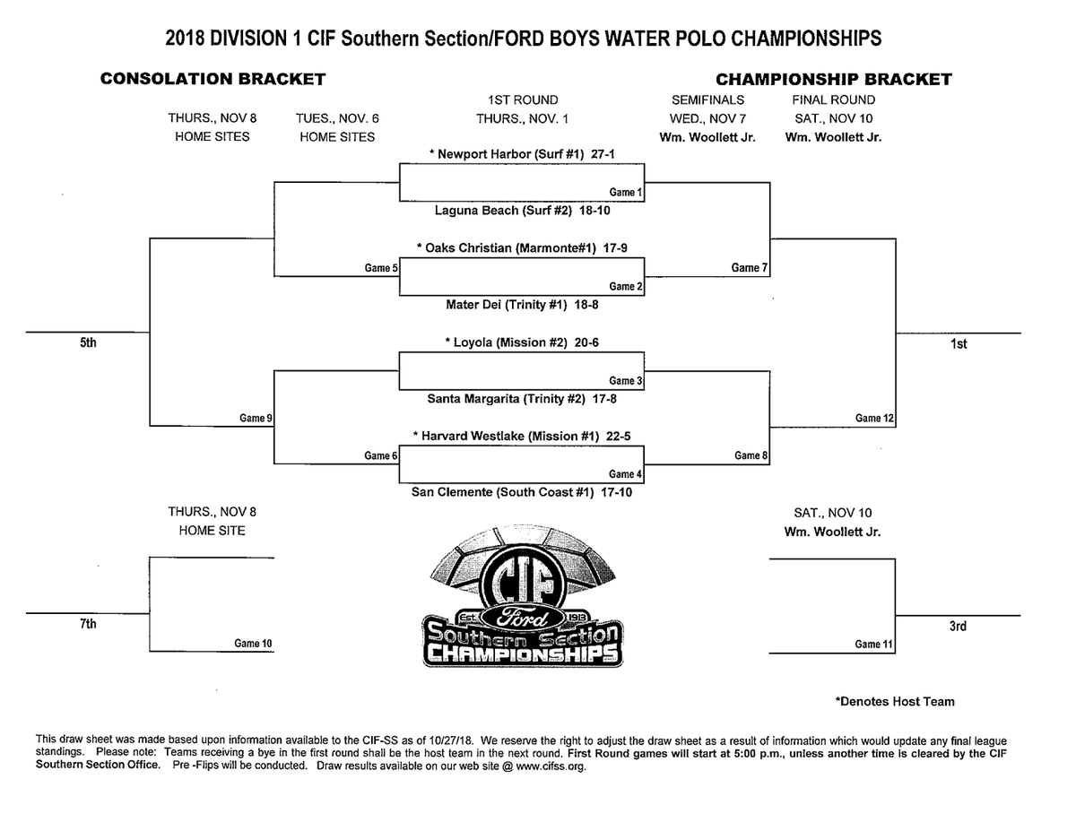 CIF Southern Section on Twitter: