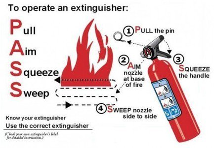 Mississauga Fire On Twitter Remember The Word PASS When Using A