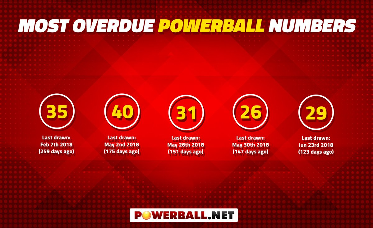 Powerball USA on Twitter: